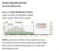 Nordic Walking - Route 3